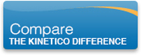 Compare the Kinetico Difference